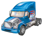 truck_heaters_grande_prairie